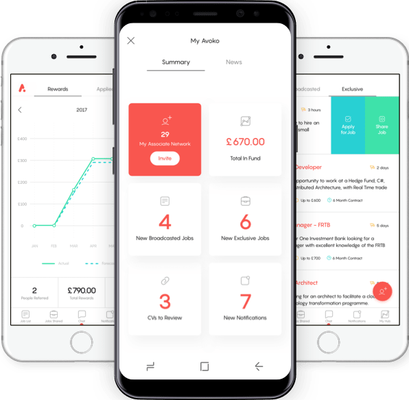 avoko-app